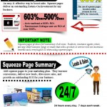 Squeeze Page Infographic